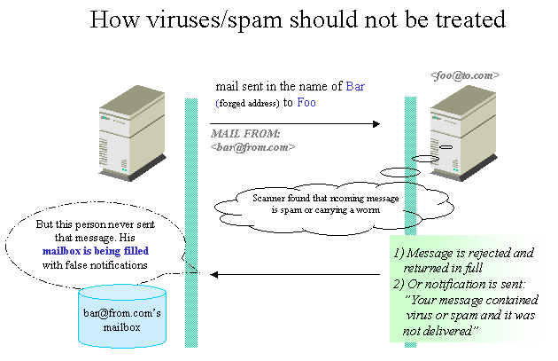 [Picture 3.  pic/mta-viruses.png]